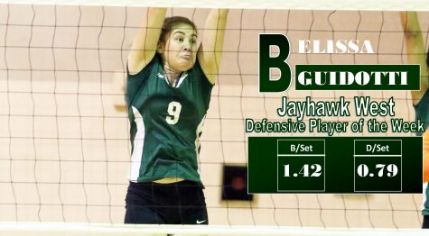 Guidotti named defensive player of the week