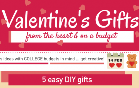 Valentine's gifts on a budget