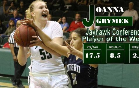 Joanna Grymek named Jayhawk player of the week