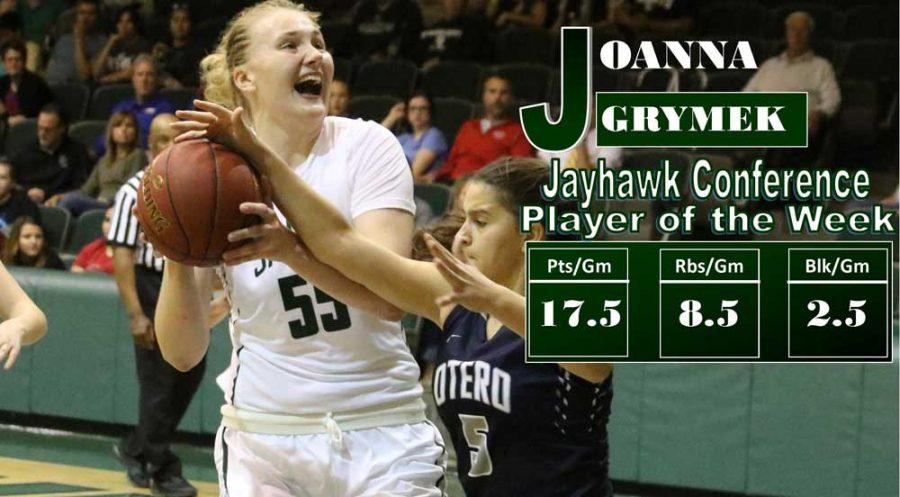 Joanna Grymek named Jayhawk player of the week
