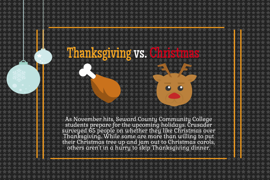 SCCC students were asked if they enjoyed Christmas or Thanksgiving more through a survey.