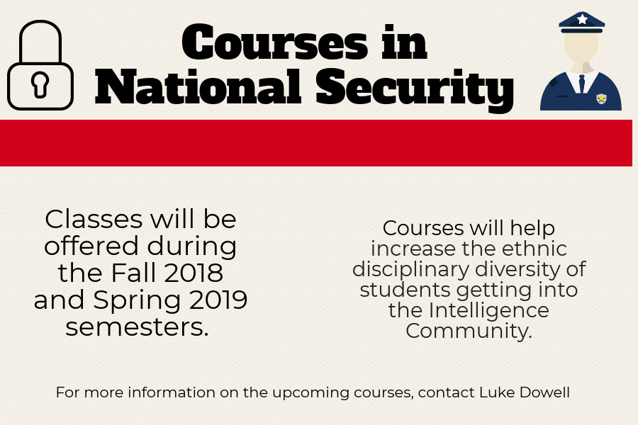 During the 2018-19 school year, SCCC will offer courses in national security through the University of Kansas.