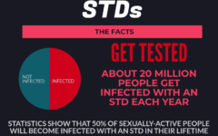Have you been tested?