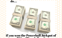 What would you do if you won the Powerball Jackpot of $750 million?