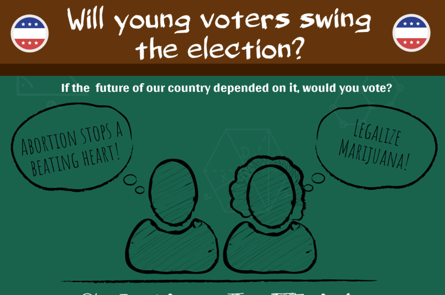 Statistics show that if voters between the ages of 18 and 24 would go out and vote, they may be able to swing the midterm elections.