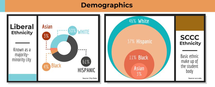demograph2