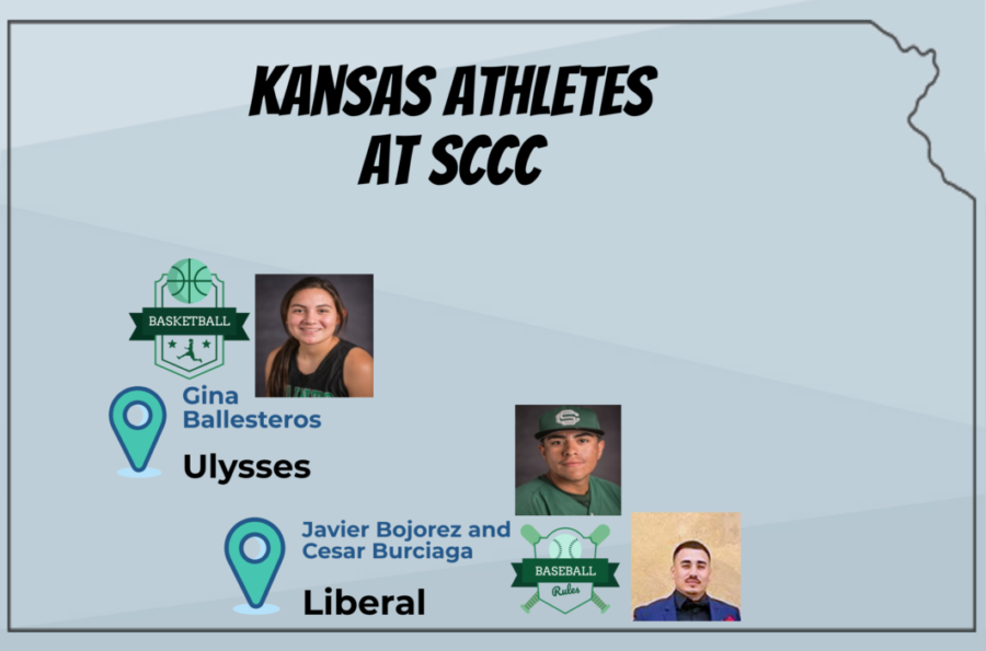 Seward County Community College has very few local Kansas athletes. The baseball team and womens basketball team are home to three local students. While SCCC is a border state college, it is part of the Kansas Jayhawk Conference Athletics Association that declares Oklahoma and Texas athletes as out-of-state.