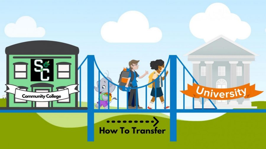 Shandon Classen is the transfer advisor for SCCC. He gives four basic steps to help students transfer.