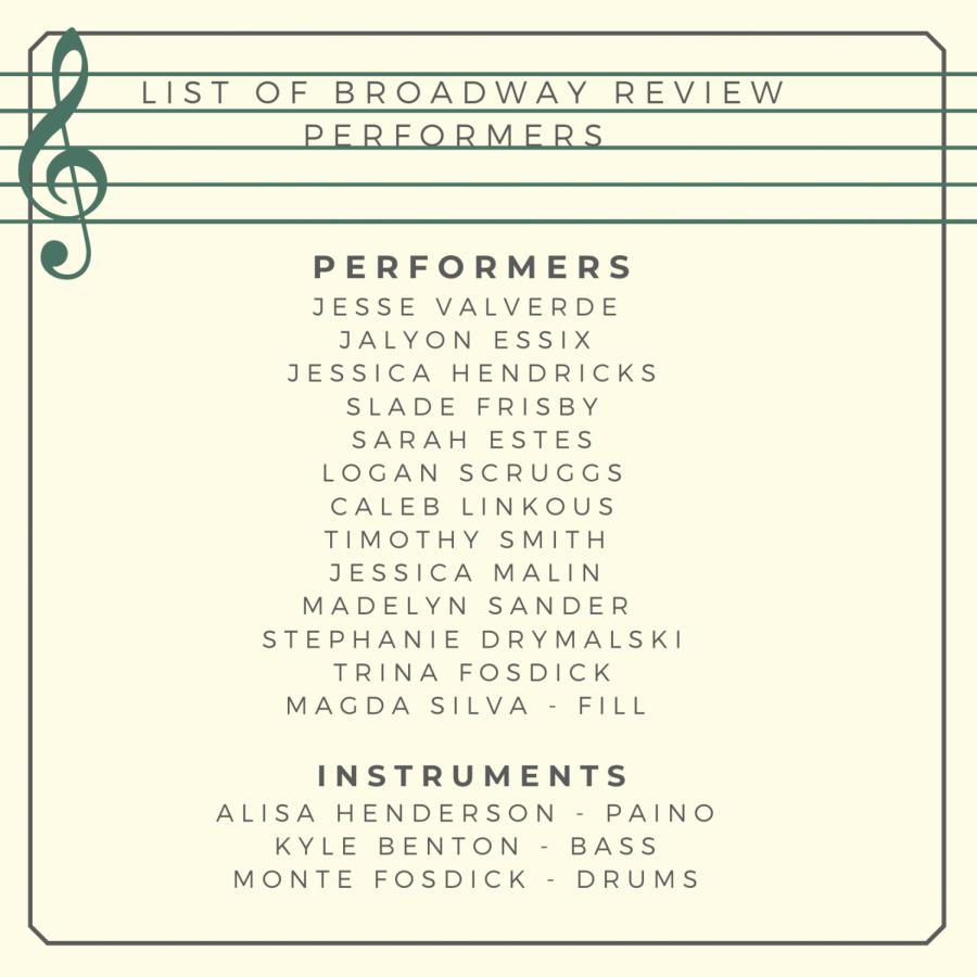 broadway review list